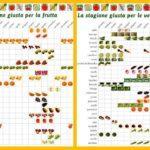Verdura e frutta di stagione, perché?