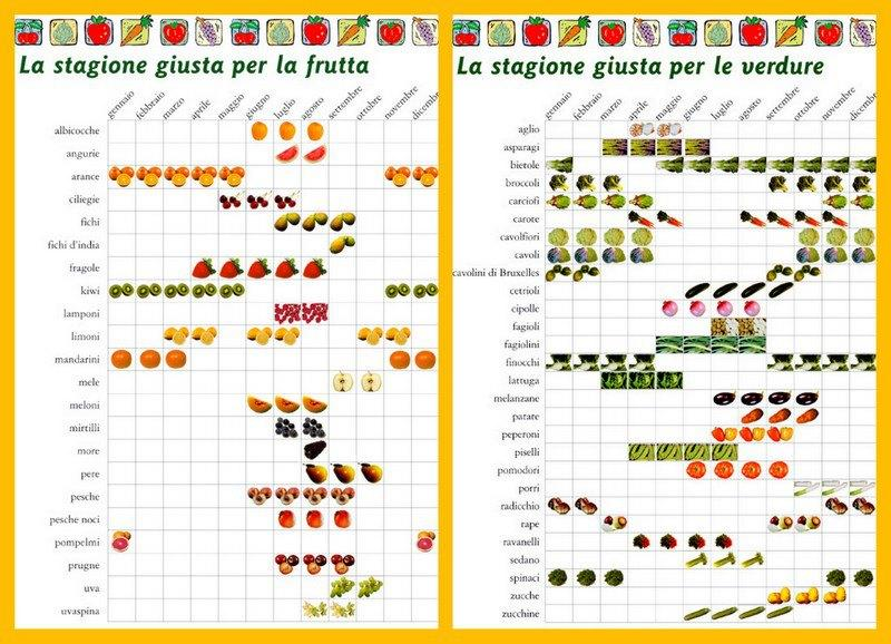 Verdura e frutta di stagione