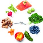 Dimagrire mangiando: come stare a tavola