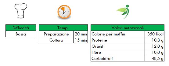 Valori nutrizionali-bigoli-catalogna-pomodorini