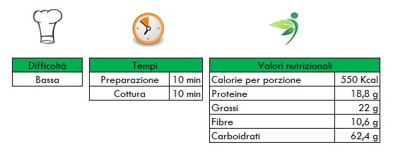 Valori-nutrizionali-Fusilli-integrali-fagiolini-e-feta