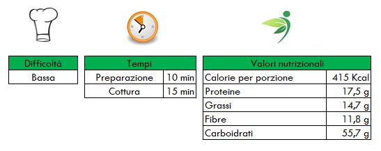 Valori nutrizionali-riso freddo integrale-lenticchie-e-verdure